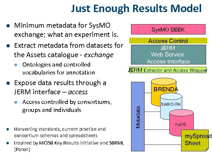 Just Enough Results Model l Minimum metadata for Sys. MO exchange; what an experiment