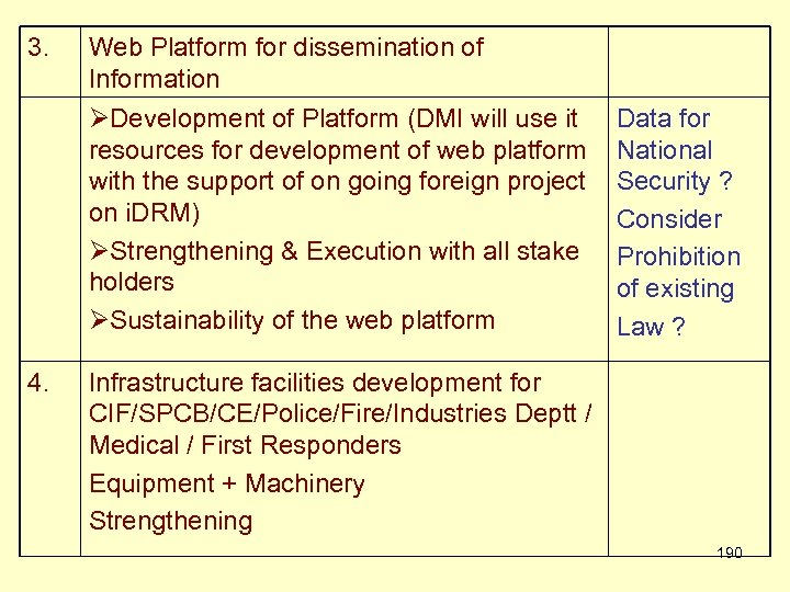 3. 4. Web Platform for dissemination of Information ØDevelopment of Platform (DMI will use