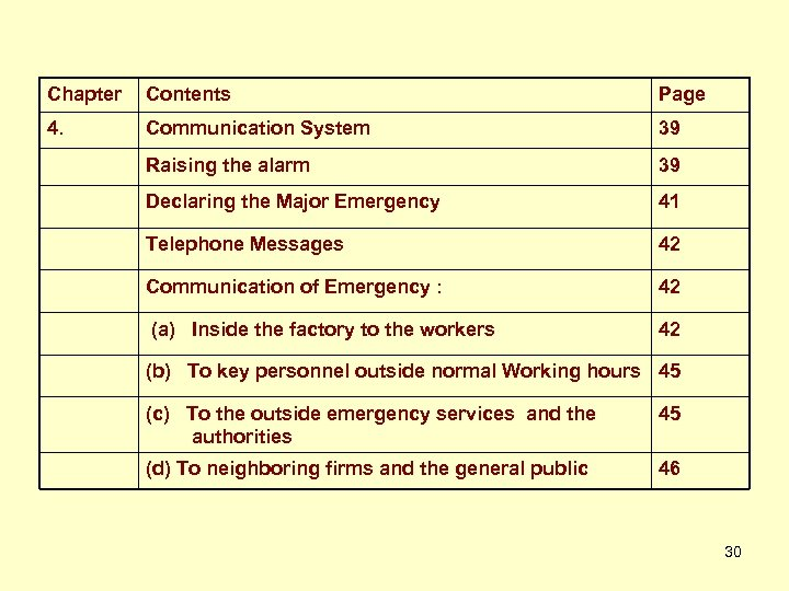 Chapter Contents Page 4. Communication System 39 Raising the alarm 39 Declaring the Major
