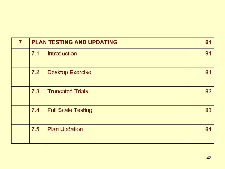 7 PLAN TESTING AND UPDATING 81 7. 1 Introduction 81 7. 2 Desktop Exercise