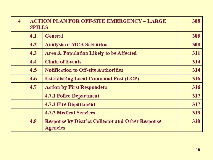 4 ACTION PLAN FOR OFF-SITE EMERGENCY – LARGE SPILLS 308 4. 1 General 308