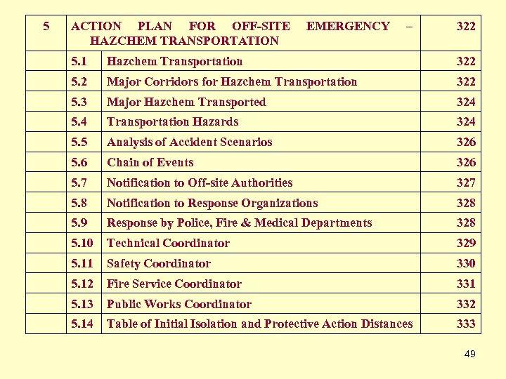 5 ACTION PLAN FOR OFF-SITE HAZCHEM TRANSPORTATION EMERGENCY – 322 5. 1 Hazchem Transportation