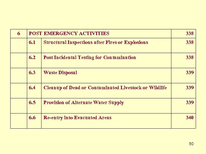 6 POST EMERGENCY ACTIVITIES 338 6. 1 Structural Inspections after Fires or Explosions 338