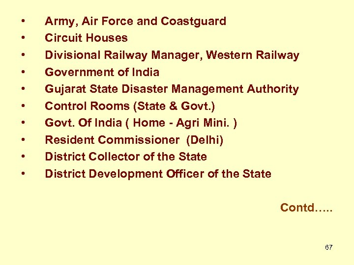 • • • Army, Air Force and Coastguard Circuit Houses Divisional Railway Manager,
