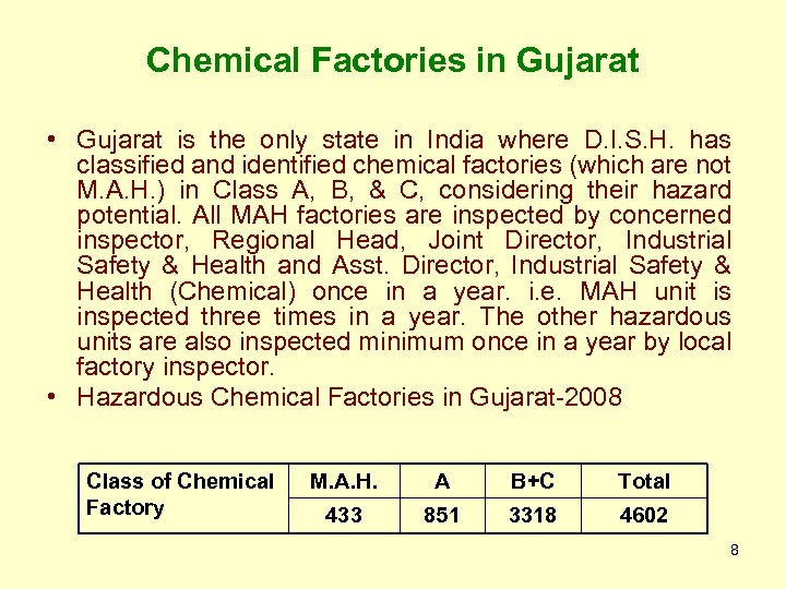 Chemical Factories in Gujarat • Gujarat is the only state in India where D.
