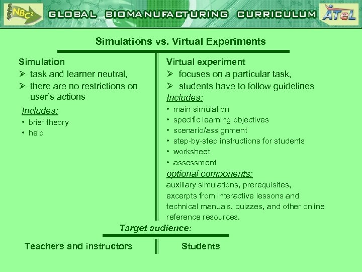 Simulations vs. Virtual Experiments Simulation Ø task and learner neutral, Ø there are no