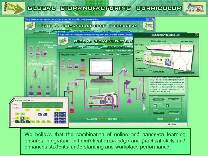 We believe that the combination of online and hands-on learning ensures integration of theoretical