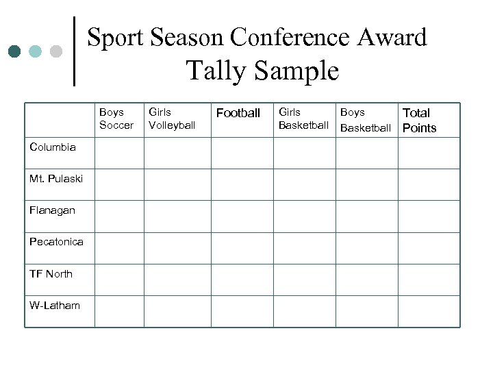 Sport Season Conference Award Tally Sample Boys Soccer Columbia Mt. Pulaski Flanagan Pecatonica TF