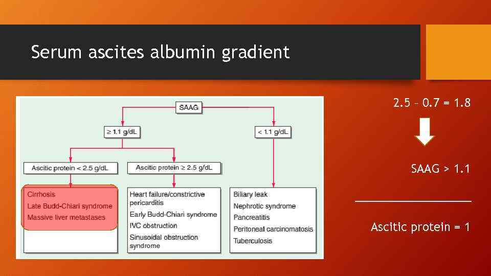 Serum ascites albumin gradient 2. 5 – 0. 7 = 1. 8 SAAG >