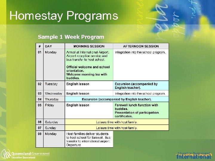 Homestay Programs Sample 1 Week Program