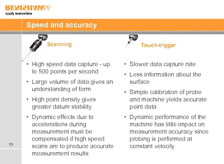 apply innovation Speed and accuracy Scanning • High speed data capture - up to