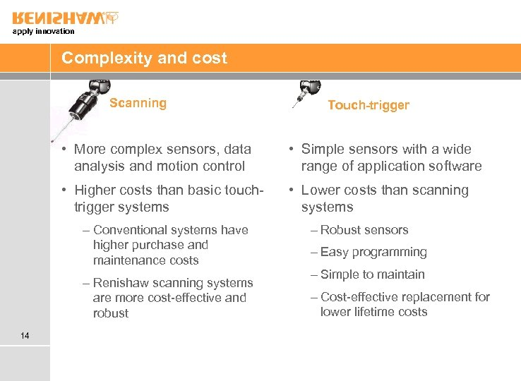apply innovation Complexity and cost Scanning Touch-trigger • More complex sensors, data analysis and