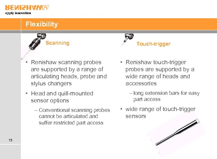 apply innovation Flexibility Scanning • Renishaw scanning probes are supported by a range of
