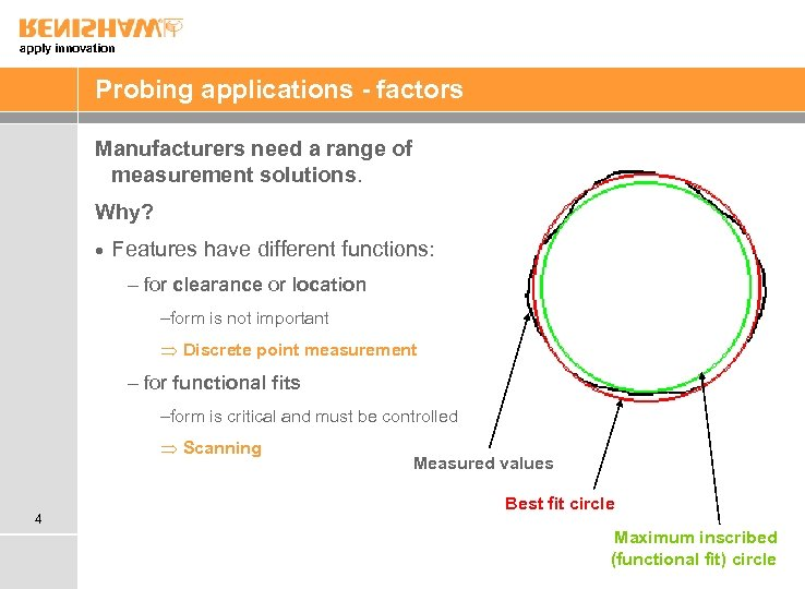 apply innovation Probing applications - factors Manufacturers need a range of measurement solutions. Why?