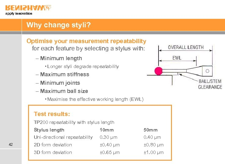 apply innovation Why change styli? Optimise your measurement repeatability for each feature by selecting