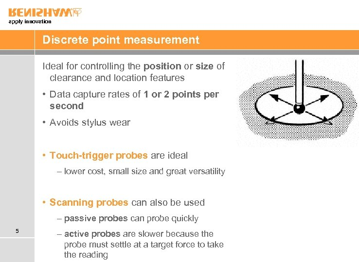 apply innovation Discrete point measurement Ideal for controlling the position or size of clearance
