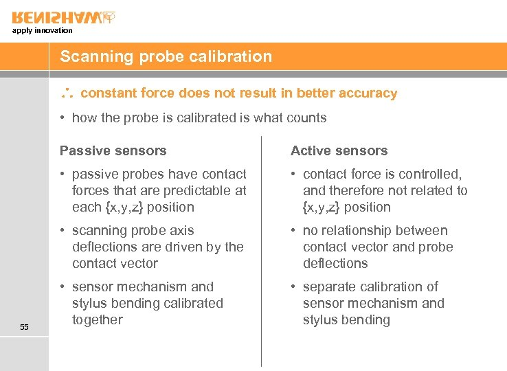 apply innovation Scanning probe calibration constant force does not result in better accuracy •
