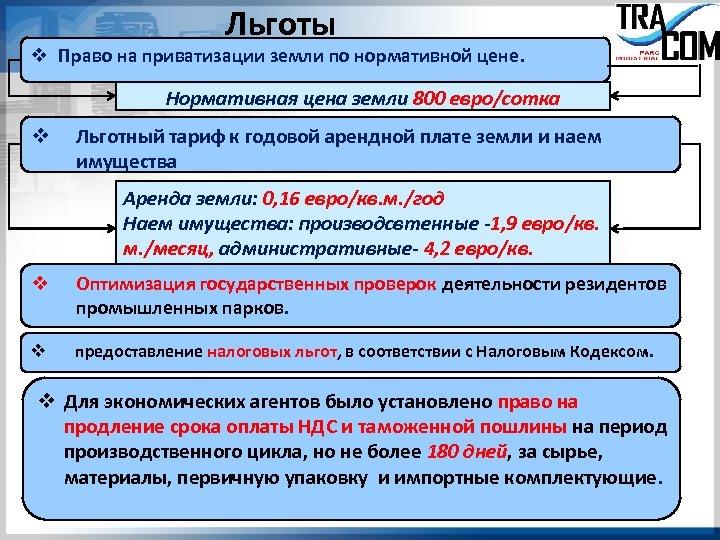 Льготы v Право на приватизации земли по нормативной цене. Нормативная цена земли 800 евро/сотка