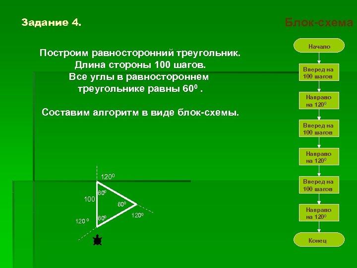Задание 4. Блок-схема Построим равносторонний треугольник. Длина стороны 100 шагов. Все углы в равностороннем