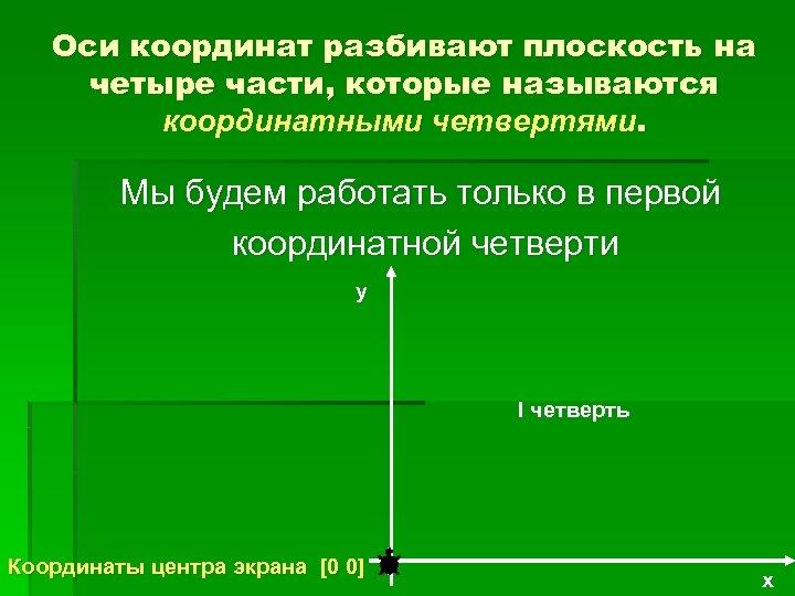 Оси координат разбивают плоскость на четыре части, которые называются координатными четвертями. Мы будем работать