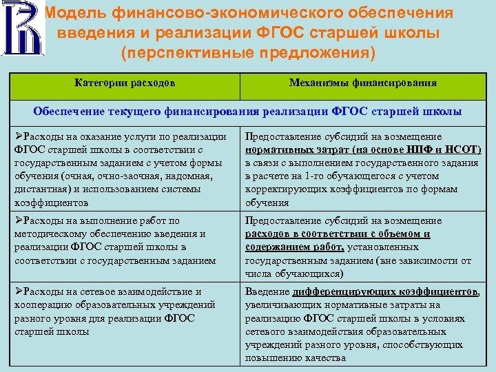 Модель финансово-экономического обеспечения введения и реализации ФГОС старшей школы (перспективные предложения) Категории расходов Механизмы