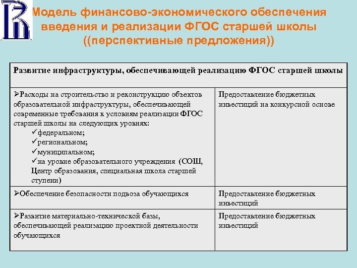 Модель финансово-экономического обеспечения введения и реализации ФГОС старшей школы ((перспективные предложения)) Развитие инфраструктуры, обеспечивающей
