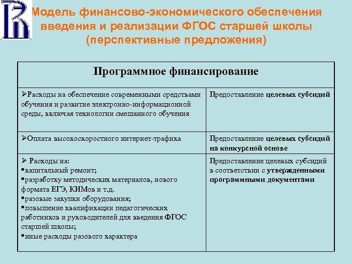 Модель финансово-экономического обеспечения введения и реализации ФГОС старшей школы (перспективные предложения) Программное финансирование Расходы