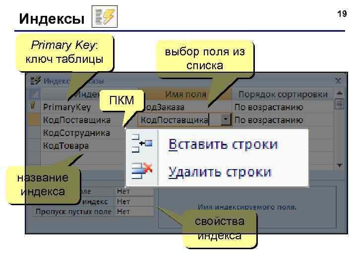 19 Индексы Primary Key: ключ таблицы выбор поля из списка ПКМ название индекса свойства