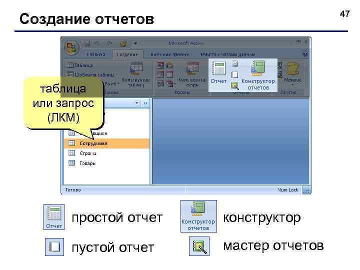 47 Создание отчетов таблица или запрос (ЛКМ) простой отчет конструктор пустой отчет мастер отчетов