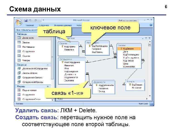 6 Схема данных ЛКМ таблица ключевое поле связь « 1 - » Удалить связь: