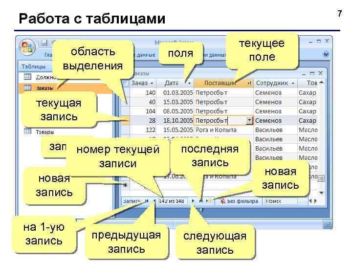 7 Работа с таблицами область 2 x. ЛКМ выделения поля текущее поле текущая запись