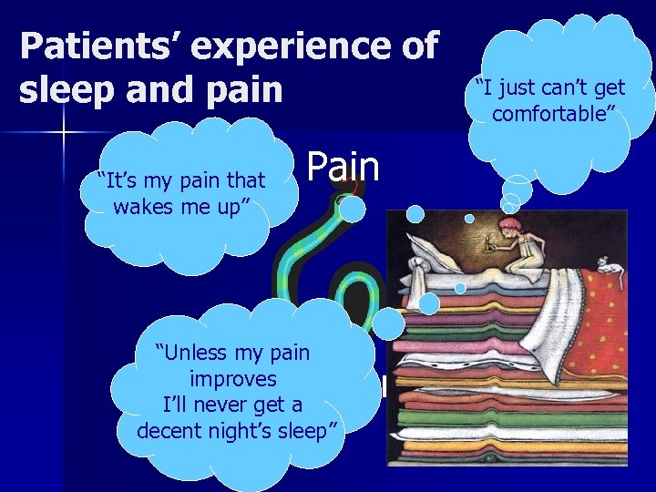 "Patients' experience of sleep and pain ""It's my pain that wakes me up"" ""I"
