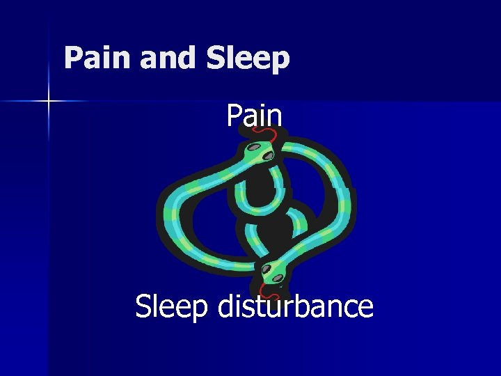 Pain and Sleep Pain Sleep disturbance