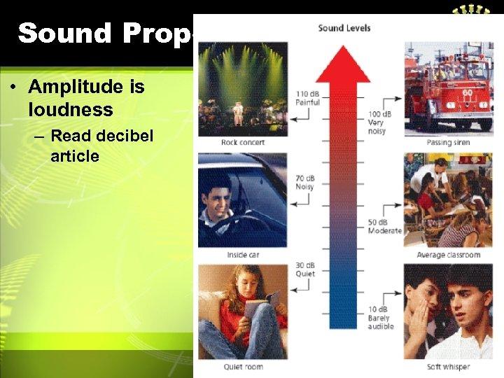 Sound Properties: Loud • Amplitude is loudness – Read decibel article
