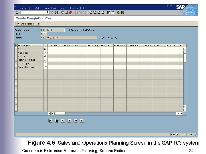 Figure 4. 6 Sales and Operations Planning Screen in the SAP R/3 system Concepts