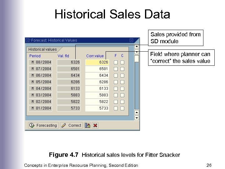 """Historical Sales Data Sales provided from SD module Field where planner can """"correct"""" the"""