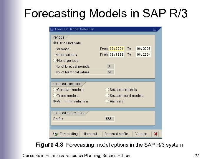 Forecasting Models in SAP R/3 Figure 4. 8 Forecasting model options in the SAP