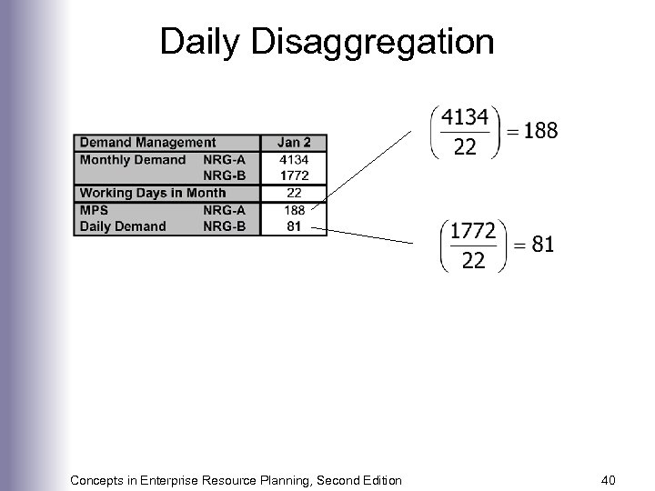 Daily Disaggregation Concepts in Enterprise Resource Planning, Second Edition 40