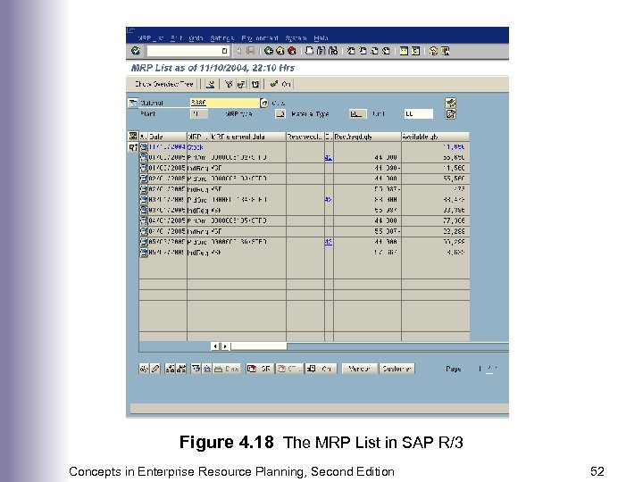 Figure 4. 18 The MRP List in SAP R/3 Concepts in Enterprise Resource Planning,