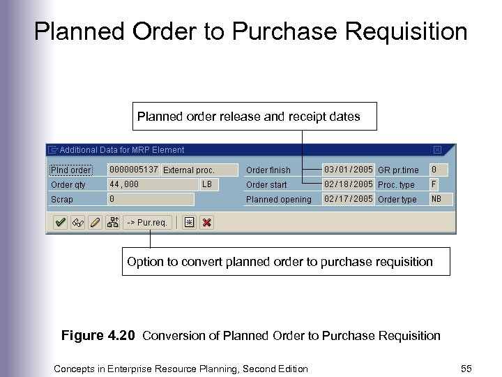 Planned Order to Purchase Requisition Planned order release and receipt dates Option to convert