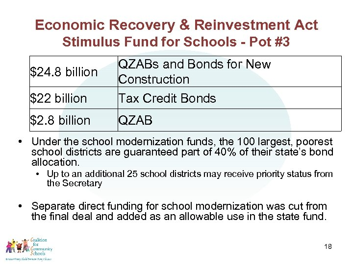 Economic Recovery & Reinvestment Act Stimulus Fund for Schools - Pot #3 $22 billion