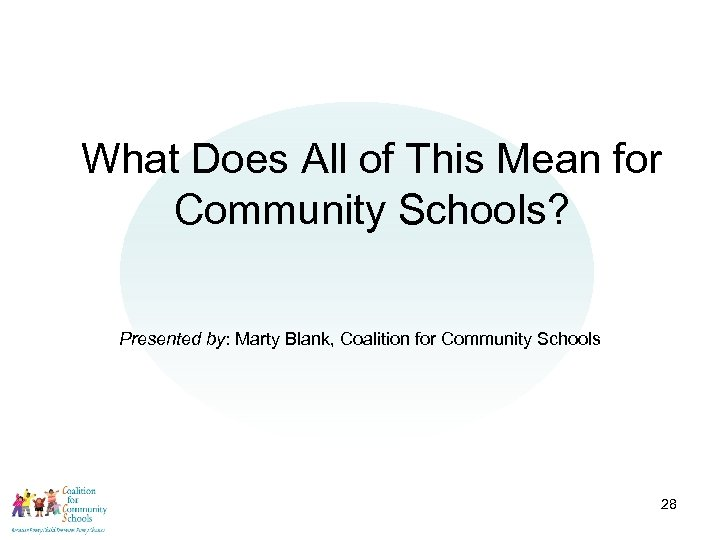 What Does All of This Mean for Community Schools? Presented by: Marty Blank, Coalition