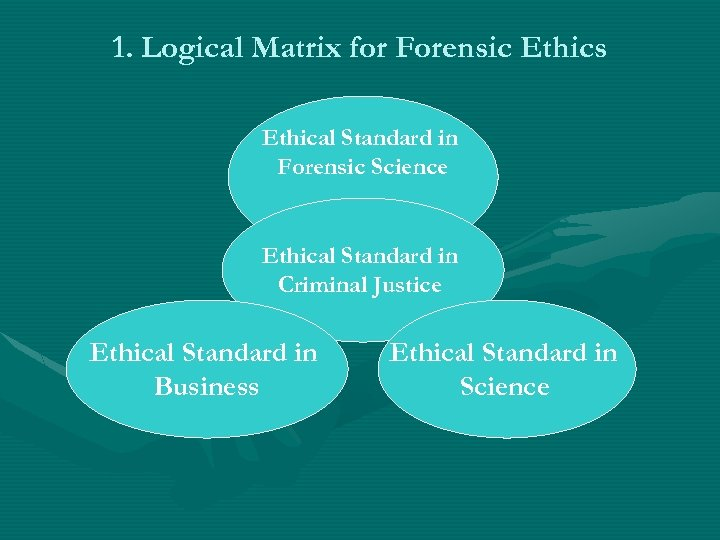 1. Logical Matrix for Forensic Ethics Ethical Standard in Forensic Science Ethical Standard in