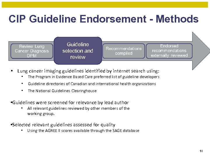 CIP Guideline Endorsement - Methods Guideline selection and review • Lung cancer imaging guidelines