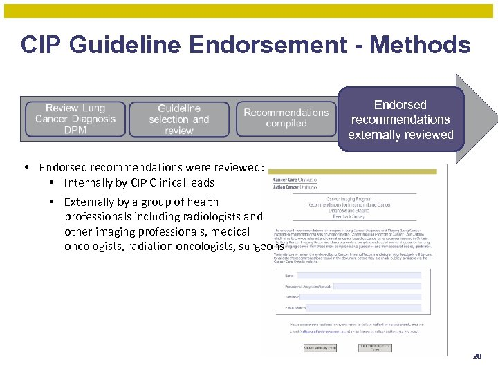 CIP Guideline Endorsement - Methods Endorsed recommendations externally reviewed • Endorsed recommendations were reviewed: