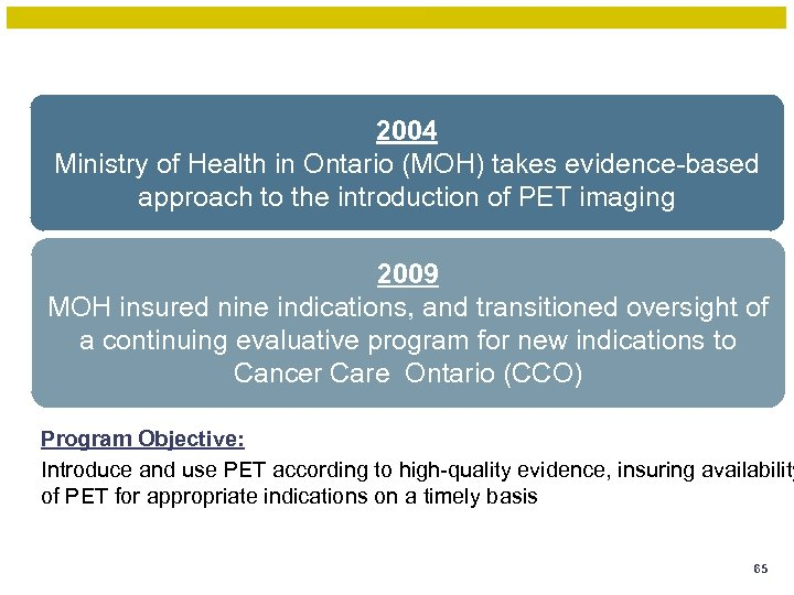 2004 Ministry of Health in Ontario (MOH) takes evidence-based approach to the introduction of