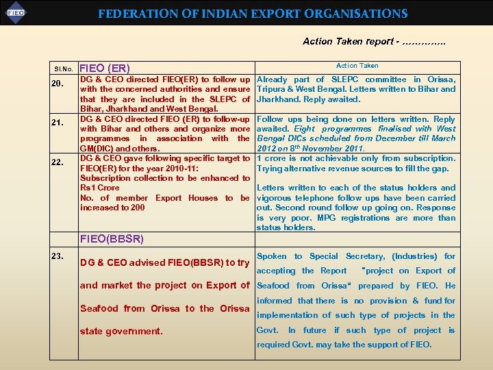 FEDERATION OF INDIAN EXPORT ORGANISATIONS Action Taken report - …………. . Sl. No. 20.