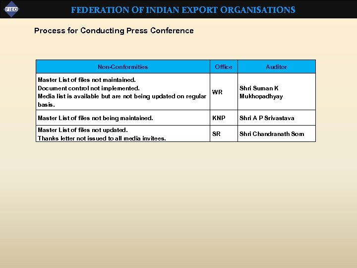 FEDERATION OF INDIAN EXPORT ORGANISATIONS Process for Conducting Press Conference Non-Conformities Office Auditor Master