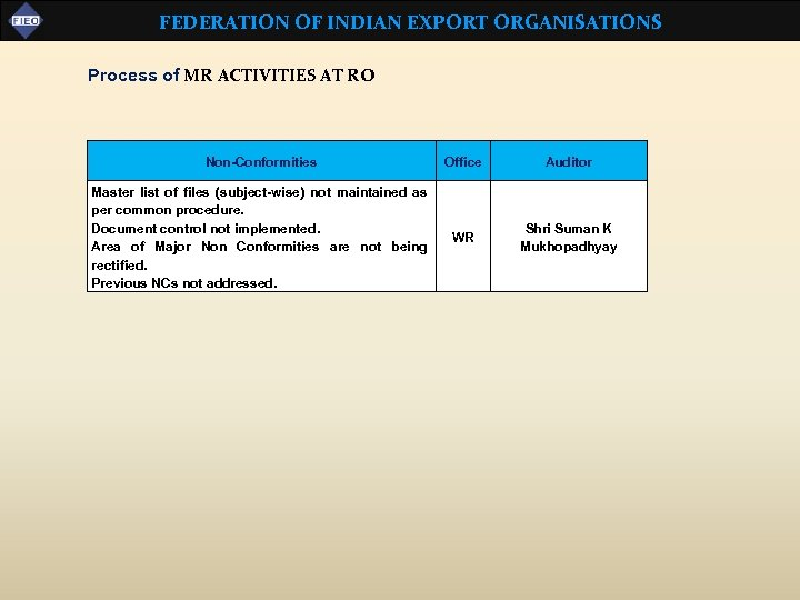 FEDERATION OF INDIAN EXPORT ORGANISATIONS Process of MR ACTIVITIES AT RO Non-Conformities Office Auditor