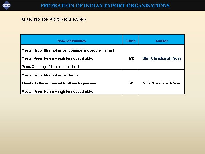 FEDERATION OF INDIAN EXPORT ORGANISATIONS MAKING OF PRESS RELEASES Non-Conformities Office Auditor HYD Shri